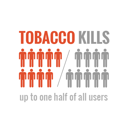 Get more Tobacco Facts